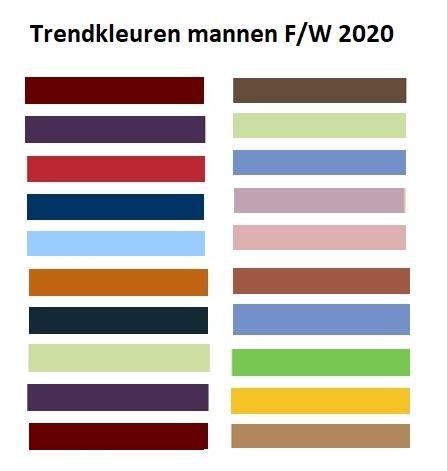 trendkleuren 2020